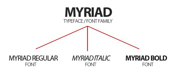 Illustrator-tutorial-create-your-typographic-design-2