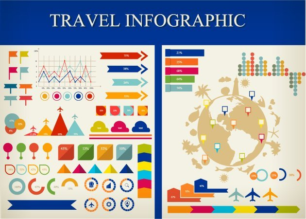 travel infographic vector small Deal of the Week: $4,704 worth of Top Quality Resources for Only $79