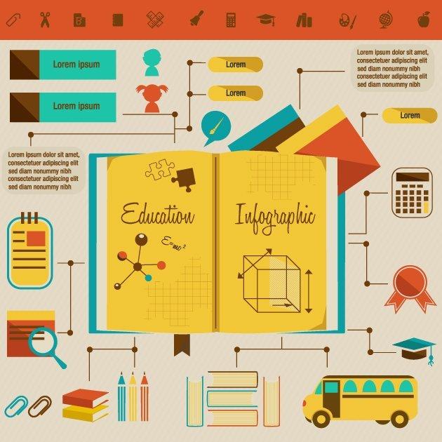 designtnt-vector-education-infographic