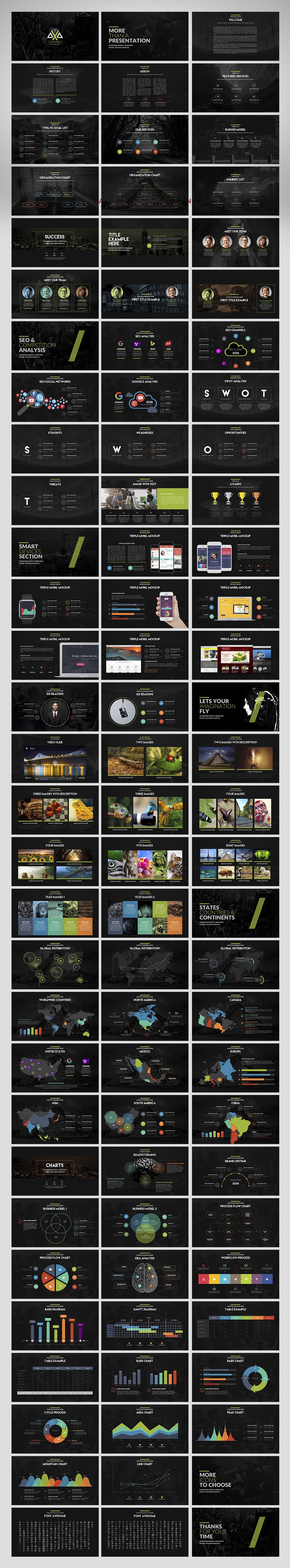 10 Best Seller PowerPoint Templates – Only $29 | InkyDeals